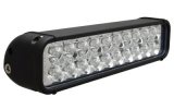 VisionX Xmitter Lightbar Review